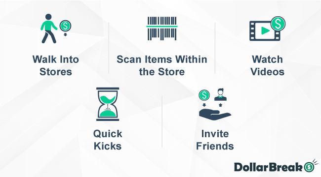 Earn Shopkick Points Without Shopping