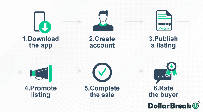 How-to-Start-Selling-on-OfferUp