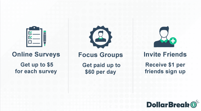What Are the Other Ways to Make Money on Survey Club