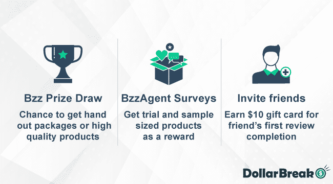 What are Other BzzAgent Services